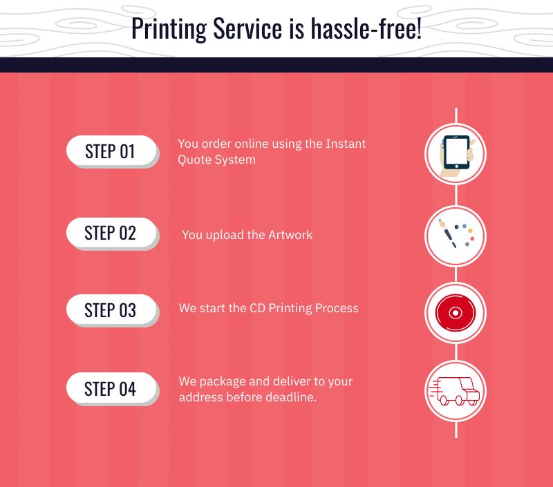 cd printing steps